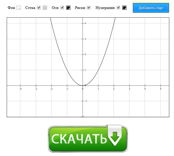 Построить график функции онлайн